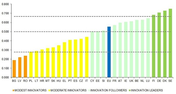 2015_03_13-01 EU innovators