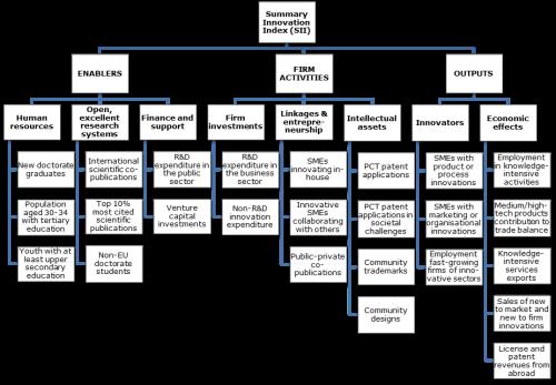 2015_03_13-04 IUS Framework