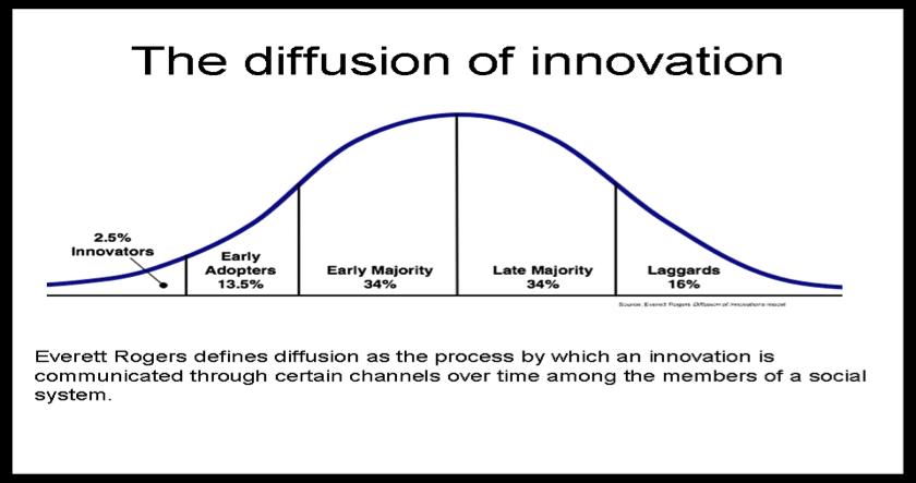2015_04_22-04 innovators