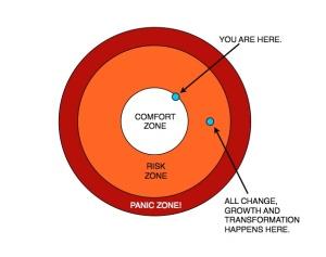 2015_09_30-01 Comfort zone
