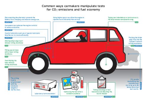 2015_10_01-04 Car test