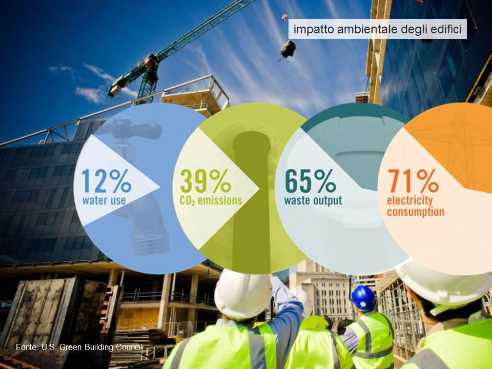 2015_11_26-06 Buildings impact