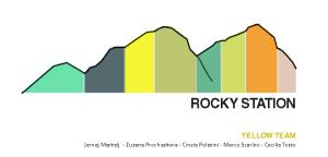 2016_04_21-06 Rocky Station