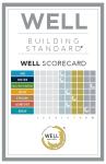 2016_08_18-04 WELL scorecard