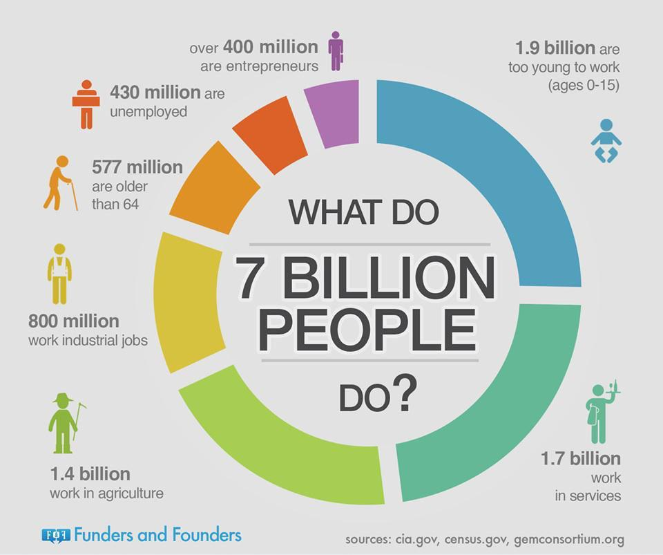 7-billion-people