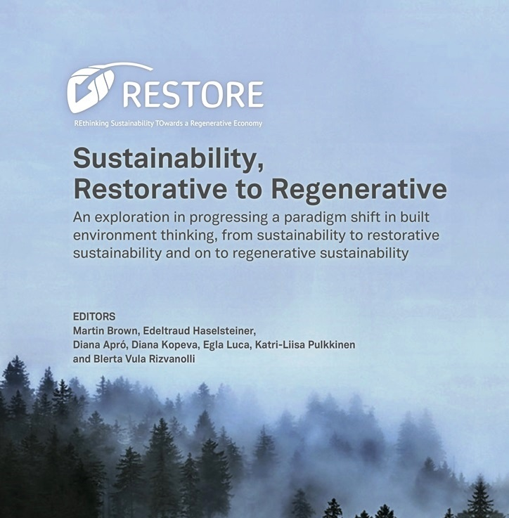 Sustainability, Restorative to Regenerative.